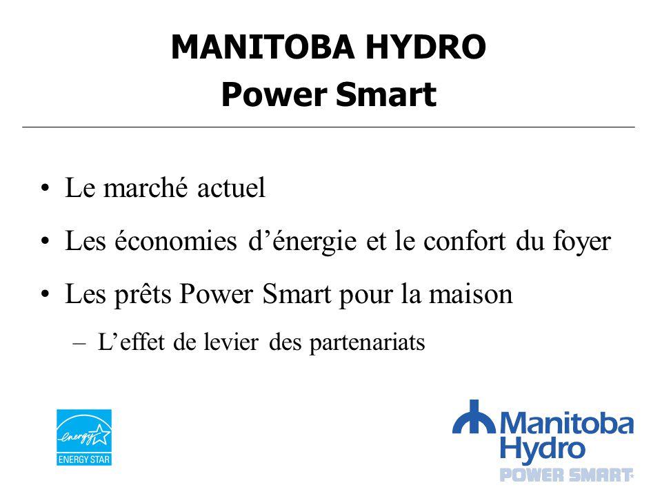 Le marché actuel Les économies dénergie et le confort du foyer Les prêts Power Smart pour la maison –Leffet de levier des partenariats MANITOBA HYDRO