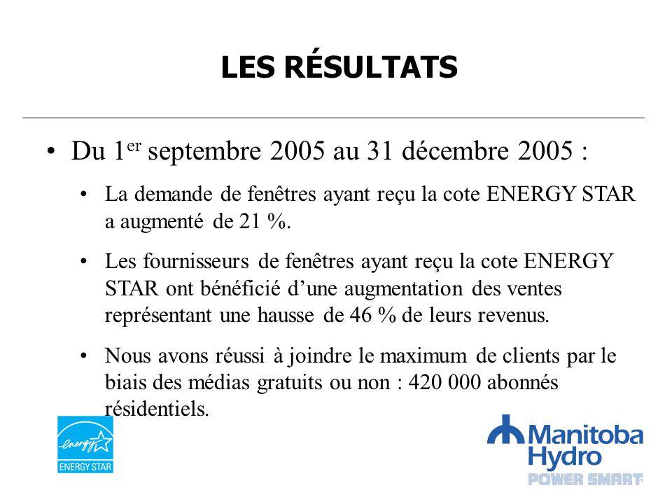 Du 1 er septembre 2005 au 31 décembre 2005 : La demande de fenêtres ayant reçu la cote ENERGY STAR a augmenté de 21 %. Les fournisseurs de fenêtres ay