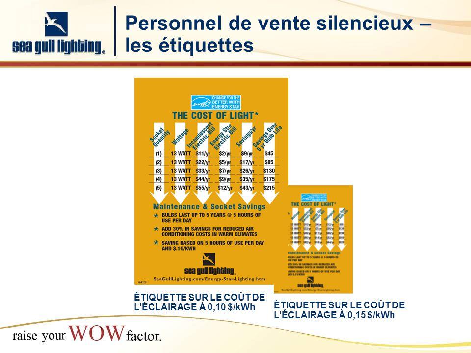 Personnel de vente silencieux – les étiquettes ÉTIQUETTE SUR LE COÛT DE LÉCLAIRAGE À 0,15 $/kWh ÉTIQUETTE SUR LE COÛT DE LÉCLAIRAGE À 0,10 $/kWh