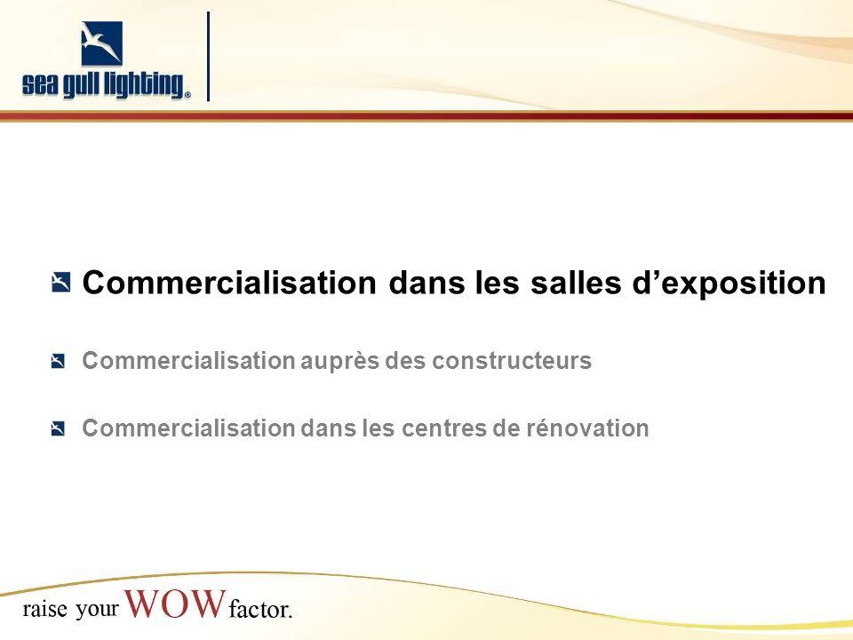 Commercialisation dans les salles dexposition Commercialisation auprès des constructeurs Commercialisation dans les centres de rénovation