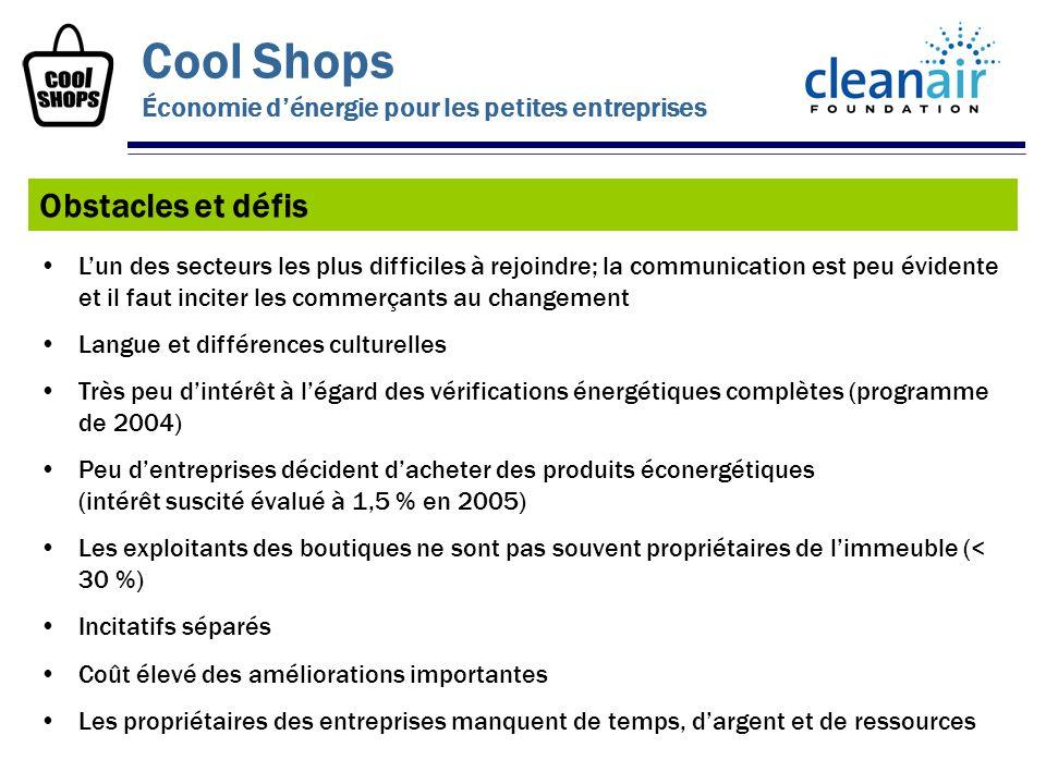 Obstacles et défis Cool Shops Économie dénergie pour les petites entreprises Lun des secteurs les plus difficiles à rejoindre; la communication est pe
