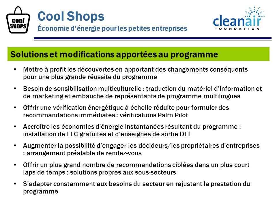Solutions et modifications apportées au programme Cool Shops Économie dénergie pour les petites entreprises Mettre à profit les découvertes en apporta