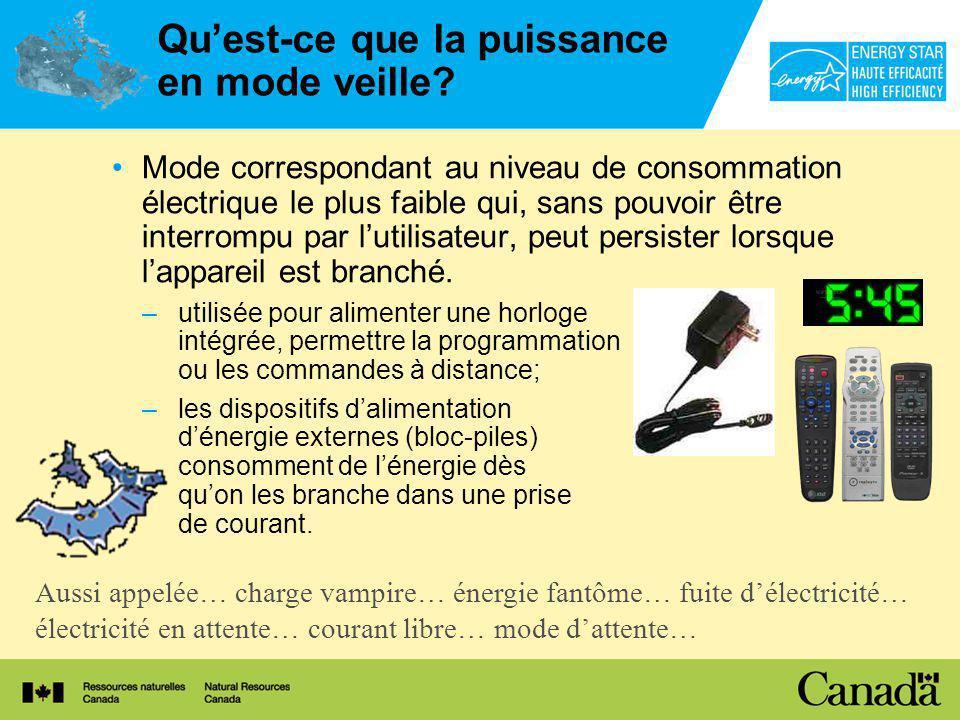 Mode correspondant au niveau de consommation électrique le plus faible qui, sans pouvoir être interrompu par lutilisateur, peut persister lorsque lappareil est branché.