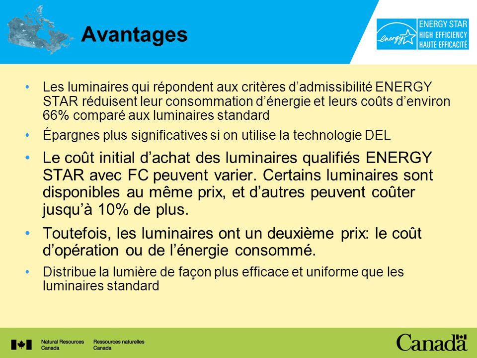 Avantages Les luminaires qui répondent aux critères dadmissibilité ENERGY STAR réduisent leur consommation dénergie et leurs coûts denviron 66% compar