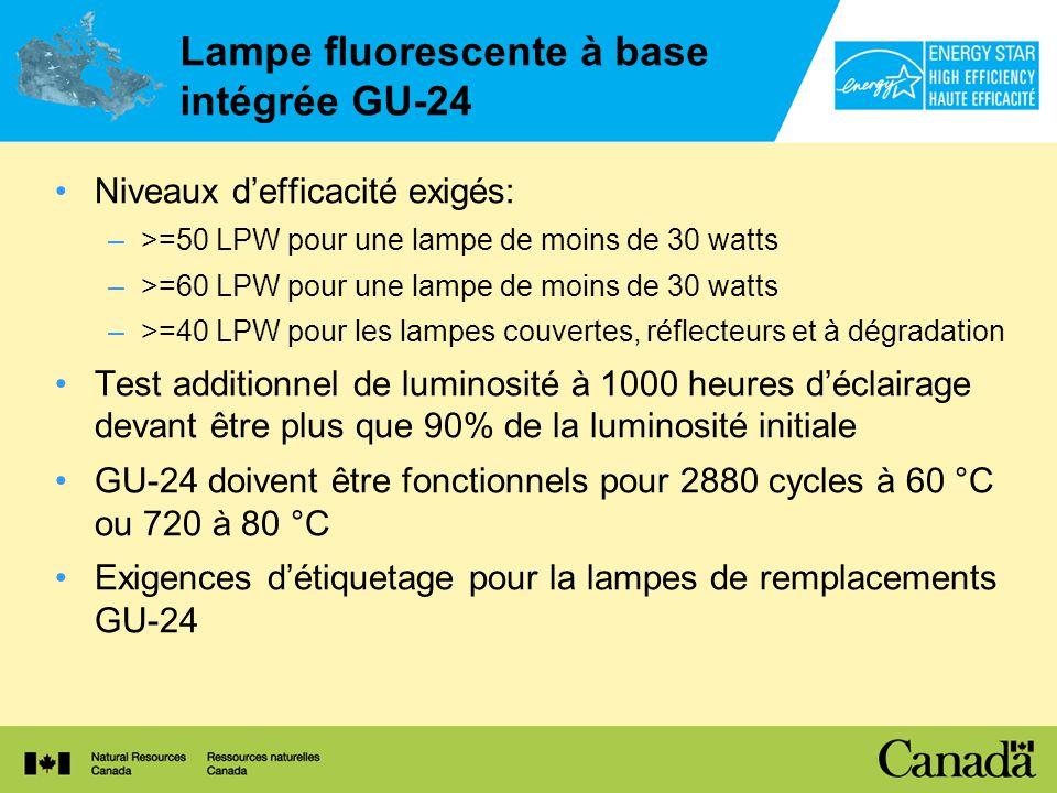 Lampe fluorescente à base intégrée GU-24 Niveaux defficacité exigés: –>=50 LPW pour une lampe de moins de 30 watts –>=60 LPW pour une lampe de moins de 30 watts –>=40 LPW pour les lampes couvertes, réflecteurs et à dégradation Test additionnel de luminosité à 1000 heures déclairage devant être plus que 90% de la luminosité initiale GU-24 doivent être fonctionnels pour 2880 cycles à 60 °C ou 720 à 80 °C Exigences détiquetage pour la lampes de remplacements GU-24