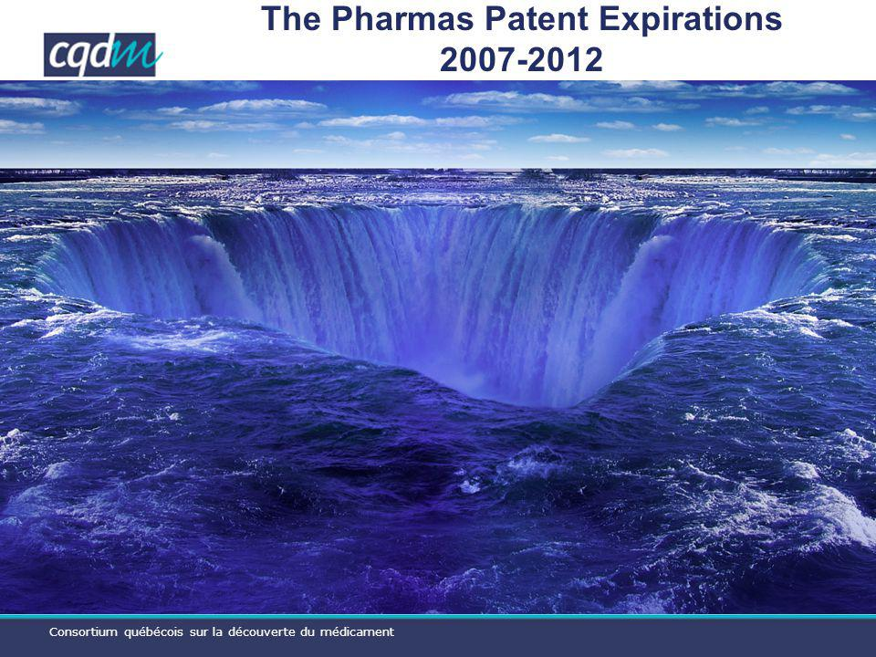 Consortium québécois sur la découverte du médicament $ 67 BILLION The Pharmas Patent Expirations 2007-2012