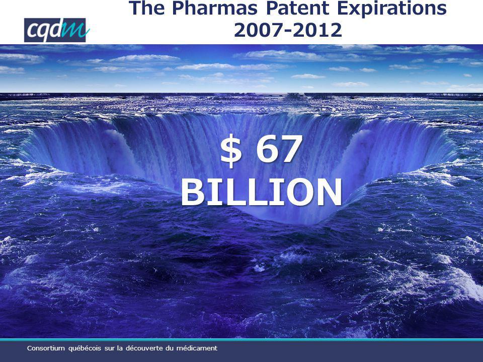 Consortium québécois sur la découverte du médicament Rethinking the Pharma R&D Business Model : Open Innovation