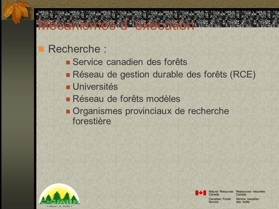 Mécanismes d exécution Recherche : Service canadien des forêts Réseau de gestion durable des forêts (RCE) Universités Réseau de forêts modèles Organismes provinciaux de recherche forestière
