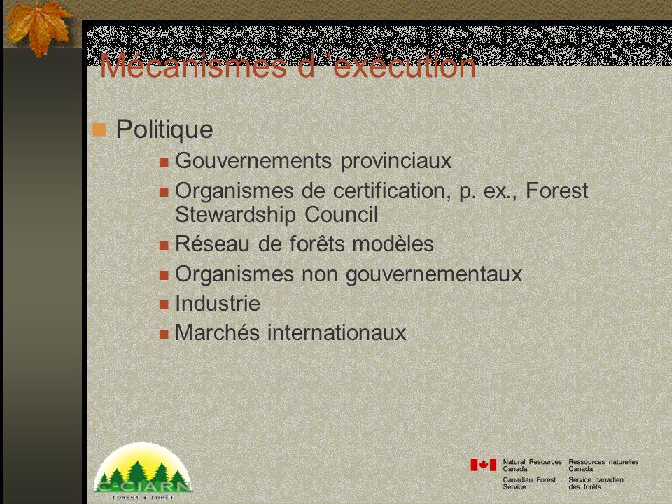 Mécanismes d exécution Politique Gouvernements provinciaux Organismes de certification, p.