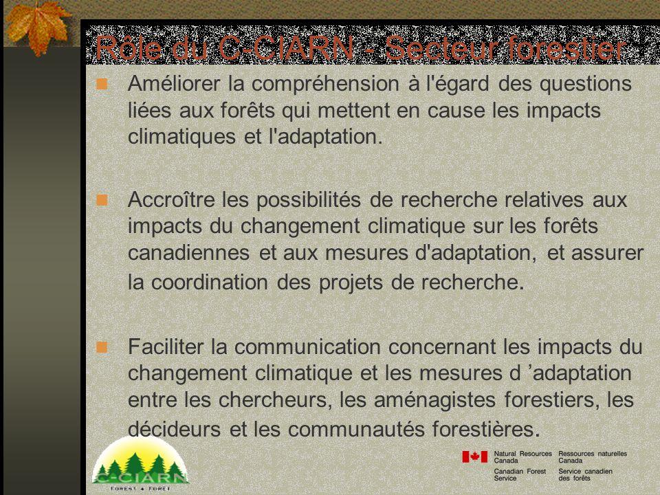 Rôle du C-CIARN - Secteur forestier Améliorer la compréhension à l égard des questions liées aux forêts qui mettent en cause les impacts climatiques et l adaptation.
