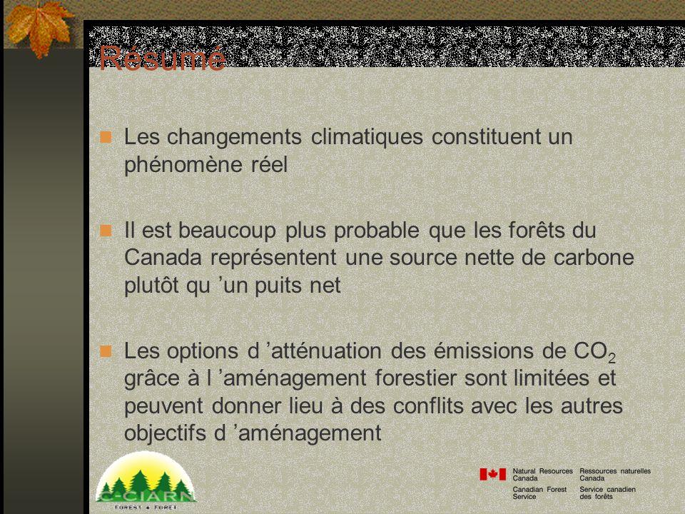 Résumé Les changements climatiques constituent un phénomène réel Il est beaucoup plus probable que les forêts du Canada représentent une source nette de carbone plutôt qu un puits net Les options d atténuation des émissions de CO 2 grâce à l aménagement forestier sont limitées et peuvent donner lieu à des conflits avec les autres objectifs d aménagement