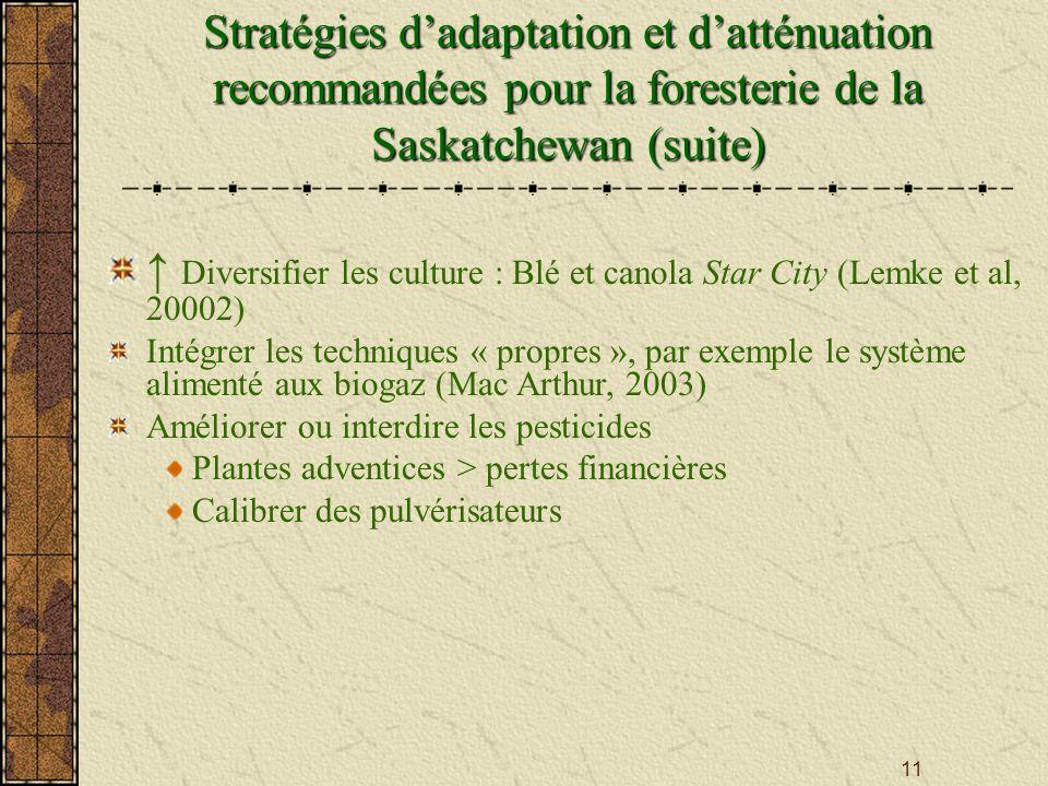11 Stratégies dadaptation et datténuation recommandées pour la foresterie de la Saskatchewan (suite) Diversifier les culture : Blé et canola Star City (Lemke et al, 20002) Intégrer les techniques « propres », par exemple le système alimenté aux biogaz (Mac Arthur, 2003) Améliorer ou interdire les pesticides Plantes adventices > pertes financières Calibrer des pulvérisateurs