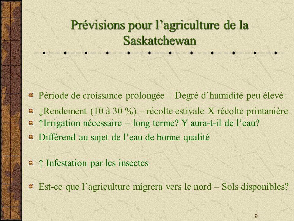 9 Prévisions pour lagriculture de la Saskatchewan Période de croissance prolongée – Degré dhumidité peu élevé Rendement (10 à 30 %) – récolte estivale X récolte printanière Irrigation nécessaire – long terme.
