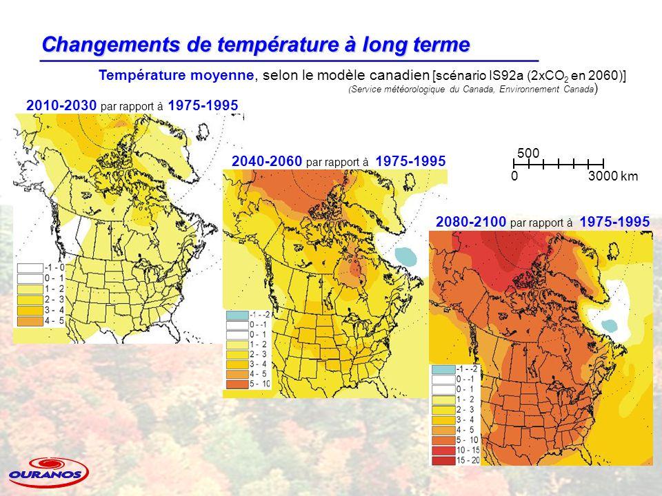 Température moyenne, selon le modèle canadien [scénario IS92a (2xCO 2 en 2060)] ( Service météorologique du Canada, Environnement Canada ) Changements de température à long terme 0 500 3000 km 2010-2030 par rapport à 1975-1995 2040-2060 par rapport à 1975-1995 2080-2100 par rapport à 1975-1995