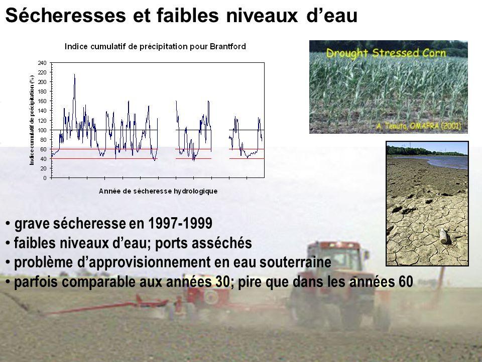 Sécheresses et faibles niveaux deau grave sécheresse en 1997-1999 faibles niveaux deau; ports asséchés problème dapprovisionnement en eau souterraine parfois comparable aux années 30; pire que dans les années 60