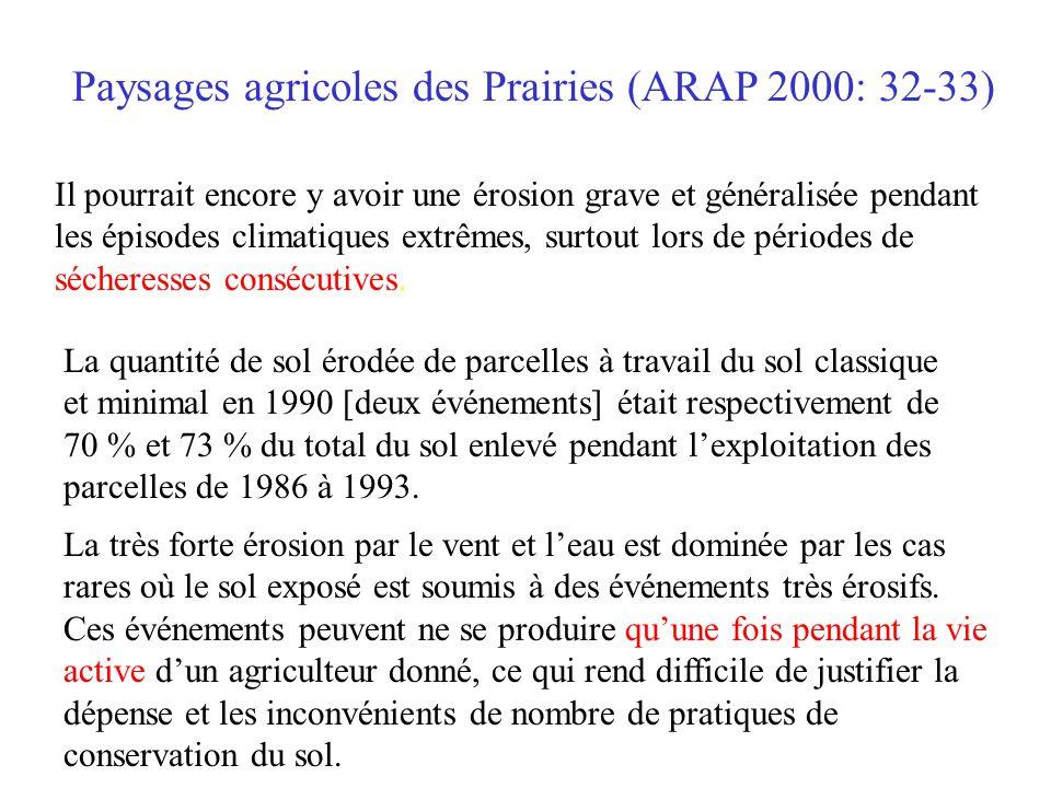 La quantité de sol érodée de parcelles à travail du sol classique et minimal en 1990 [deux événements] était respectivement de 70 % et 73 % du total du sol enlevé pendant lexploitation des parcelles de 1986 à 1993.