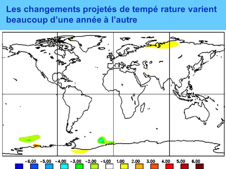 Les changements projetés de tempé rature varient beaucoup dune année à lautre