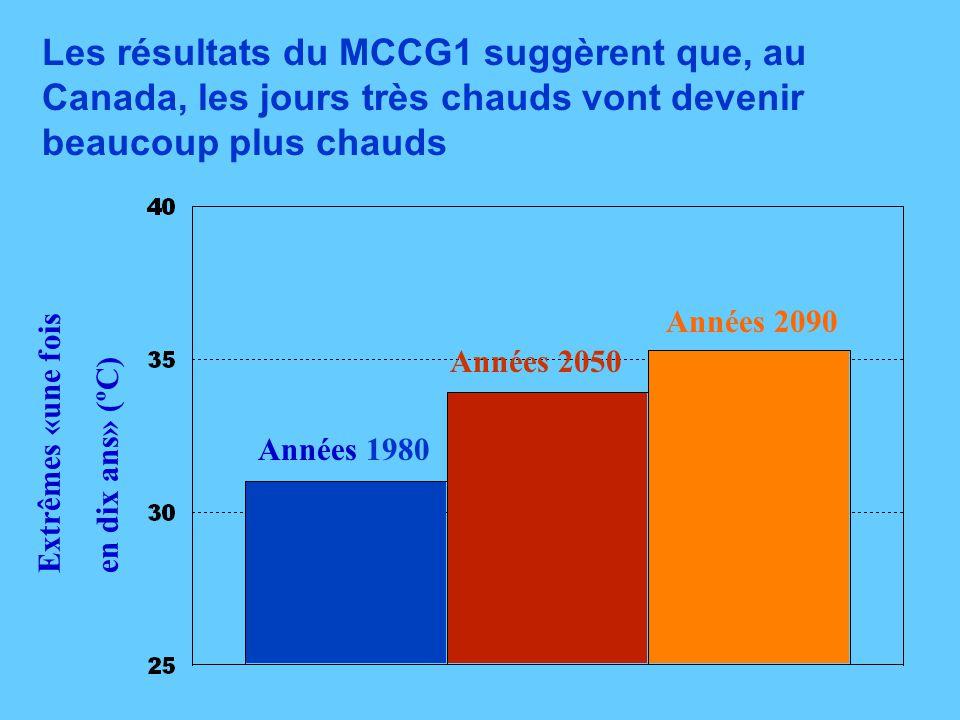Les résultats du MCCG1 suggèrent que, au Canada, les jours très chauds vont devenir beaucoup plus chauds Années 1980 Années 2050 Années 2090 Extrêmes