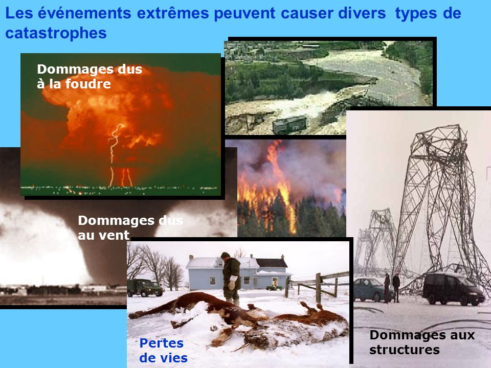 Pertes dues aux inondations Catastrophe écologique Les événements extrêmes peuvent causer divers types de catastrophes Dommages aux structures Dommages dus au vent Pertes de vies Dommages dus à la foudre