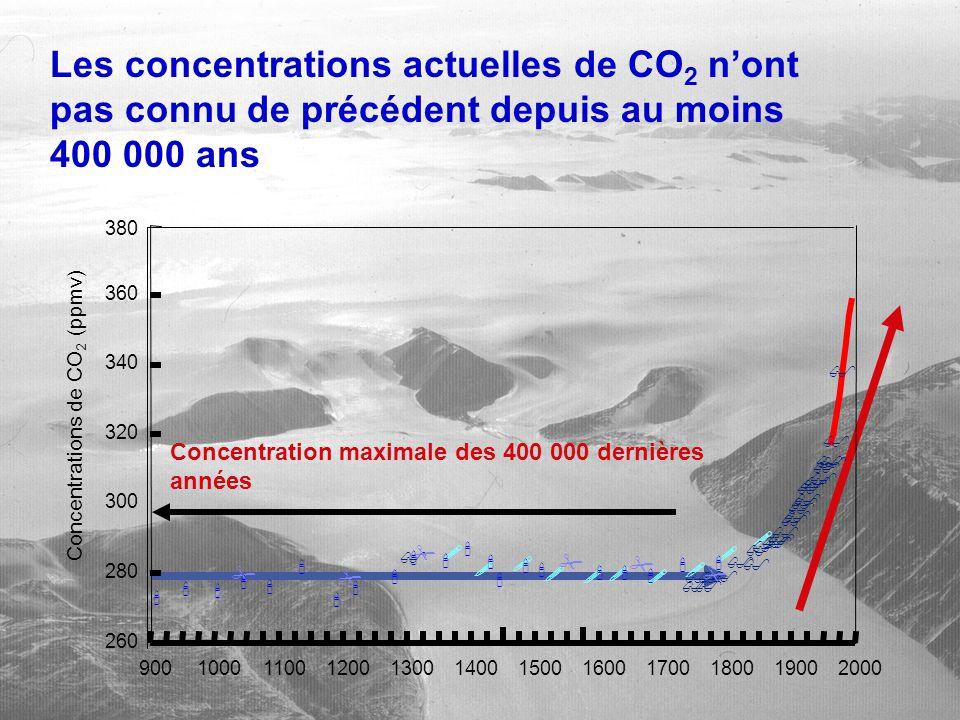 Les températures planétaires en surface sont en hausse