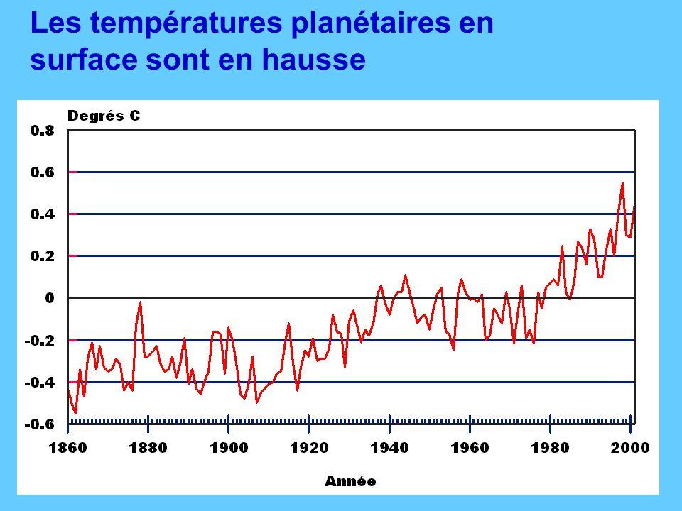La réponse modélisée aux forçages naturels diffère des températures observées dans les 50 dernières années Modèle Observées Anomalies des températures (ºC)