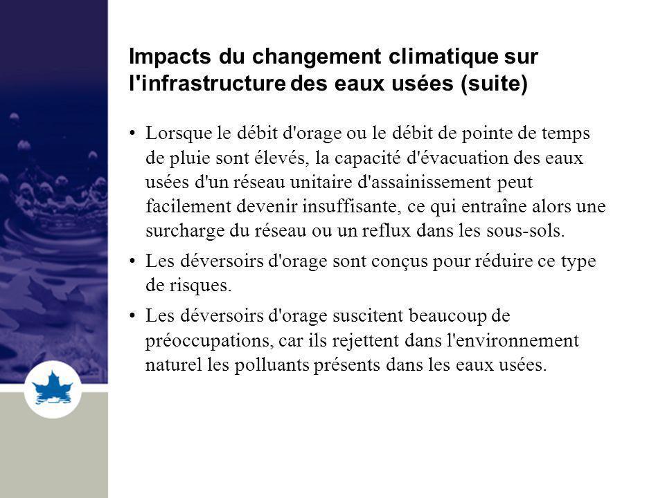 Impacts du changement climatique sur l'infrastructure des eaux usées (suite) Lorsque le débit d'orage ou le débit de pointe de temps de pluie sont éle