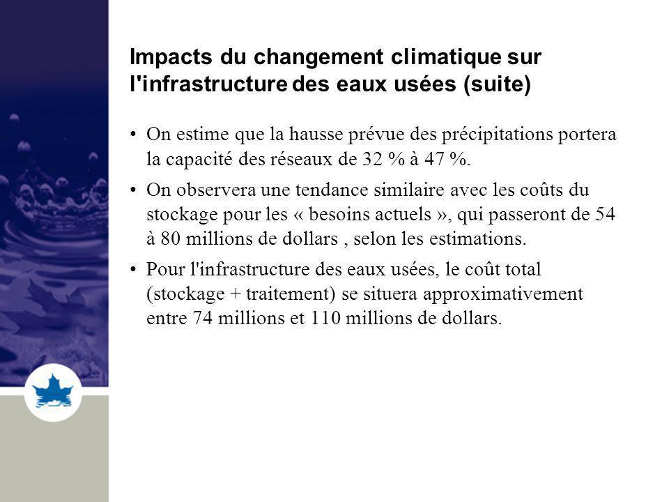 Impacts du changement climatique sur l infrastructure des eaux usées (suite) On estime que la hausse prévue des précipitations portera la capacité des réseaux de 32 % à 47 %.