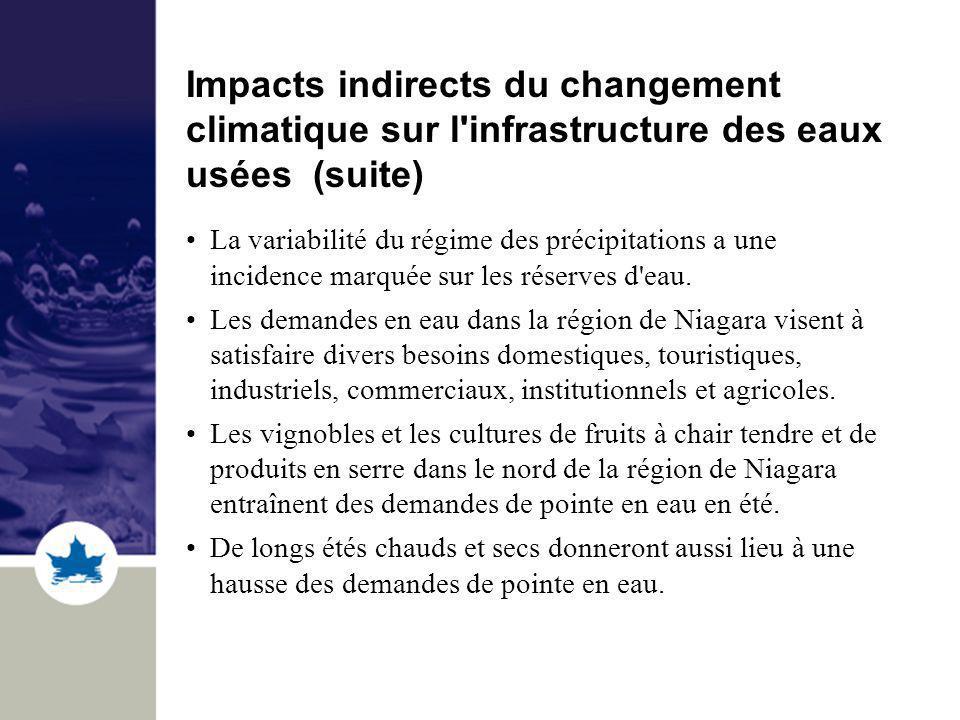 Impacts indirects du changement climatique sur l infrastructure des eaux usées (suite) La variabilité du régime des précipitations a une incidence marquée sur les réserves d eau.