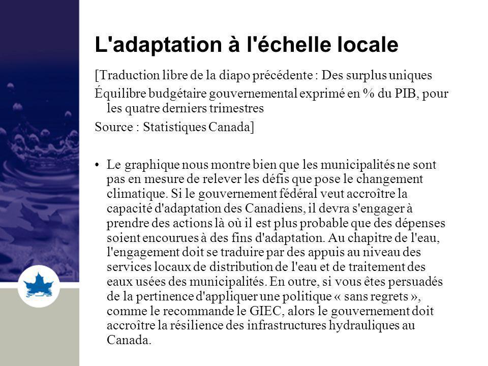 L'adaptation à l'échelle locale [Traduction libre de la diapo précédente : Des surplus uniques Équilibre budgétaire gouvernemental exprimé en % du PIB