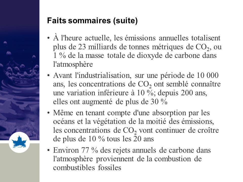 Faits sommaires (suite) À l heure actuelle, les émissions annuelles totalisent plus de 23 milliards de tonnes métriques de CO 2, ou 1 % de la masse totale de dioxyde de carbone dans l atmosphère Avant l industrialisation, sur une période de 10 000 ans, les concentrations de CO 2 ont semblé connaître une variation inférieure à 10 %; depuis 200 ans, elles ont augmenté de plus de 30 % Même en tenant compte d une absorption par les océans et la végétation de la moitié des émissions, les concentrations de CO 2 vont continuer de croître de plus de 10 % tous les 20 ans Environ 77 % des rejets annuels de carbone dans l atmosphère proviennent de la combustion de combustibles fossiles
