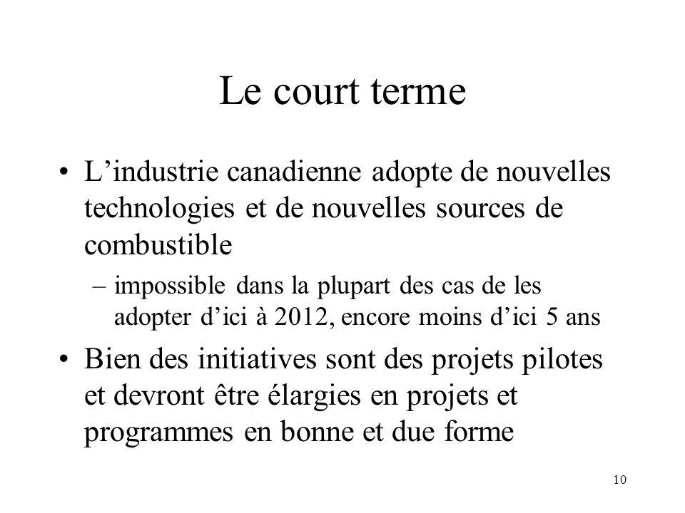 10 Le court terme Lindustrie canadienne adopte de nouvelles technologies et de nouvelles sources de combustible –impossible dans la plupart des cas de les adopter dici à 2012, encore moins dici 5 ans Bien des initiatives sont des projets pilotes et devront être élargies en projets et programmes en bonne et due forme