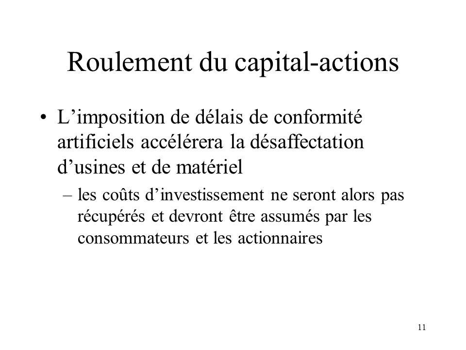 11 Roulement du capital-actions Limposition de délais de conformité artificiels accélérera la désaffectation dusines et de matériel –les coûts dinvestissement ne seront alors pas récupérés et devront être assumés par les consommateurs et les actionnaires