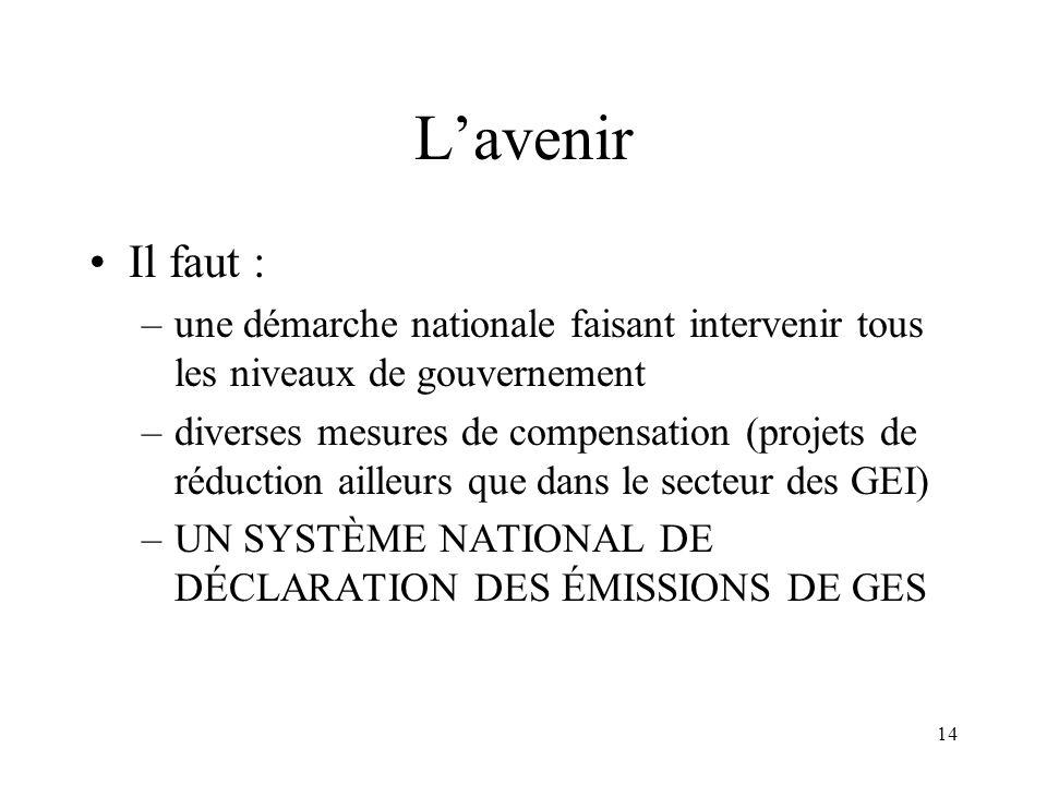 14 Lavenir Il faut : –une démarche nationale faisant intervenir tous les niveaux de gouvernement –diverses mesures de compensation (projets de réducti