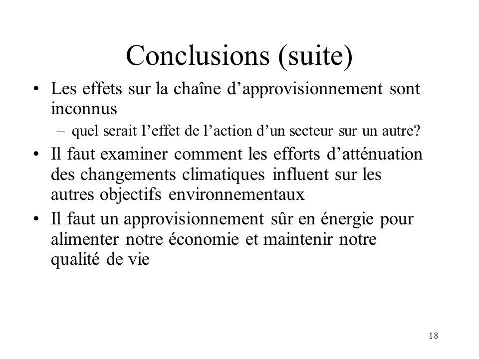 18 Conclusions (suite) Les effets sur la chaîne dapprovisionnement sont inconnus –quel serait leffet de laction dun secteur sur un autre? Il faut exam