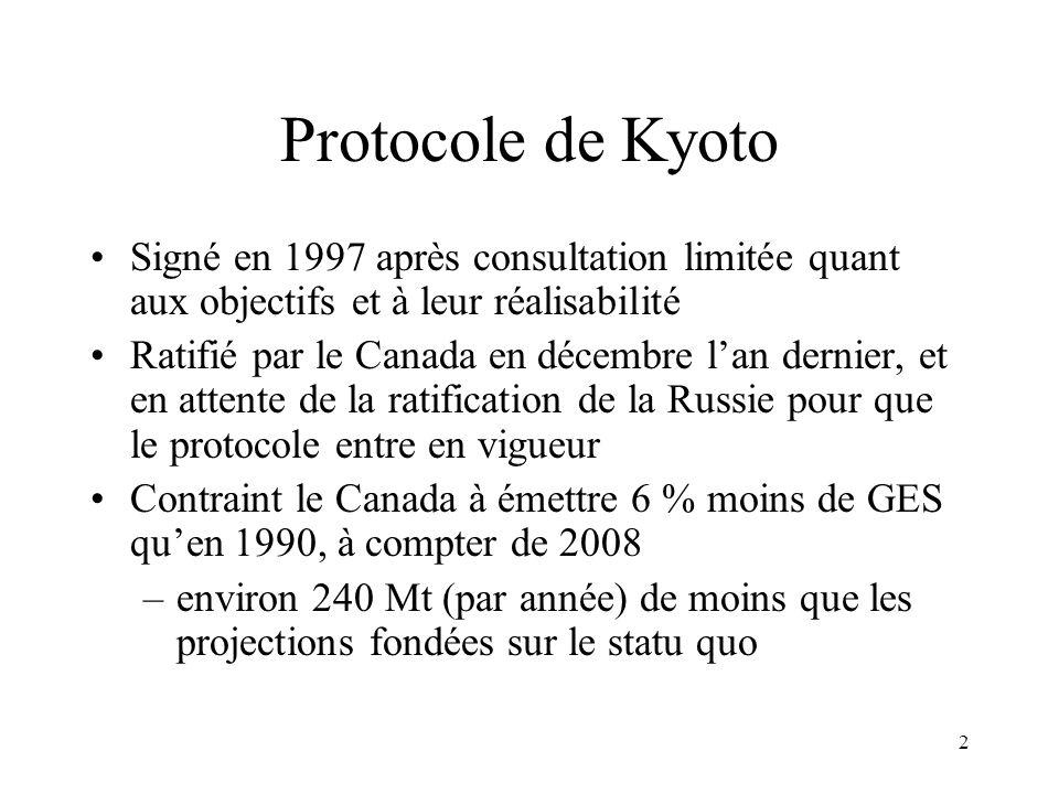 2 Protocole de Kyoto Signé en 1997 après consultation limitée quant aux objectifs et à leur réalisabilité Ratifié par le Canada en décembre lan dernier, et en attente de la ratification de la Russie pour que le protocole entre en vigueur Contraint le Canada à émettre 6 % moins de GES quen 1990, à compter de 2008 –environ 240 Mt (par année) de moins que les projections fondées sur le statu quo