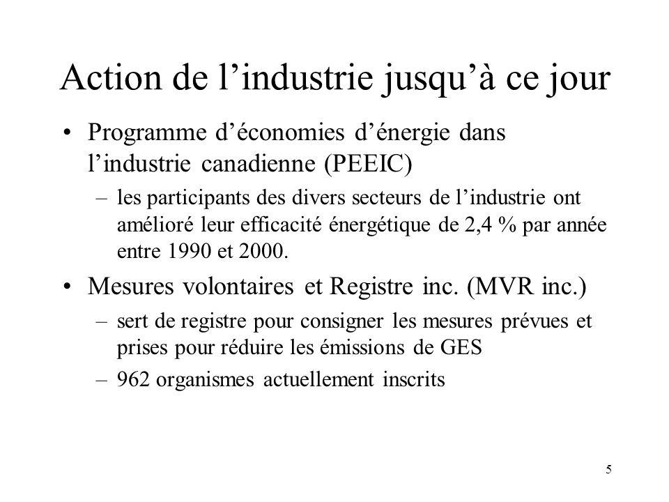 5 Action de lindustrie jusquà ce jour Programme déconomies dénergie dans lindustrie canadienne (PEEIC) –les participants des divers secteurs de lindustrie ont amélioré leur efficacité énergétique de 2,4 % par année entre 1990 et 2000.