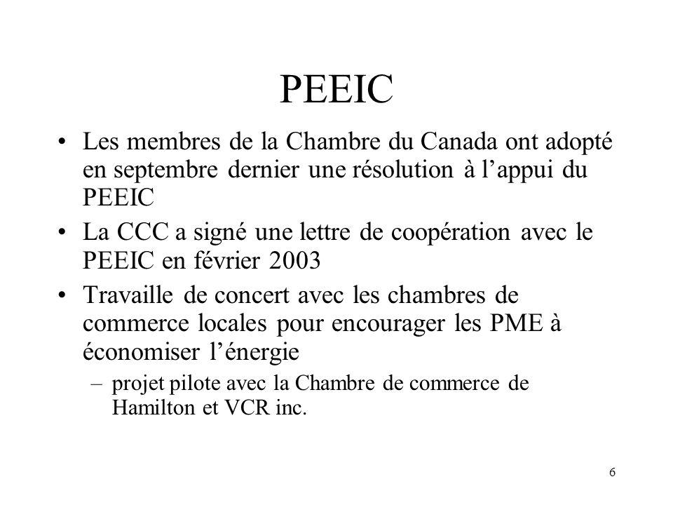 6 PEEIC Les membres de la Chambre du Canada ont adopté en septembre dernier une résolution à lappui du PEEIC La CCC a signé une lettre de coopération avec le PEEIC en février 2003 Travaille de concert avec les chambres de commerce locales pour encourager les PME à économiser lénergie –projet pilote avec la Chambre de commerce de Hamilton et VCR inc.