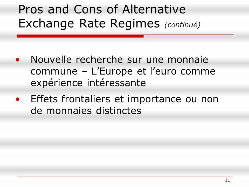 11 Pros and Cons of Alternative Exchange Rate Regimes (continué) Nouvelle recherche sur une monnaie commune – LEurope et leuro comme expérience intéressante Effets frontaliers et importance ou non de monnaies distinctes