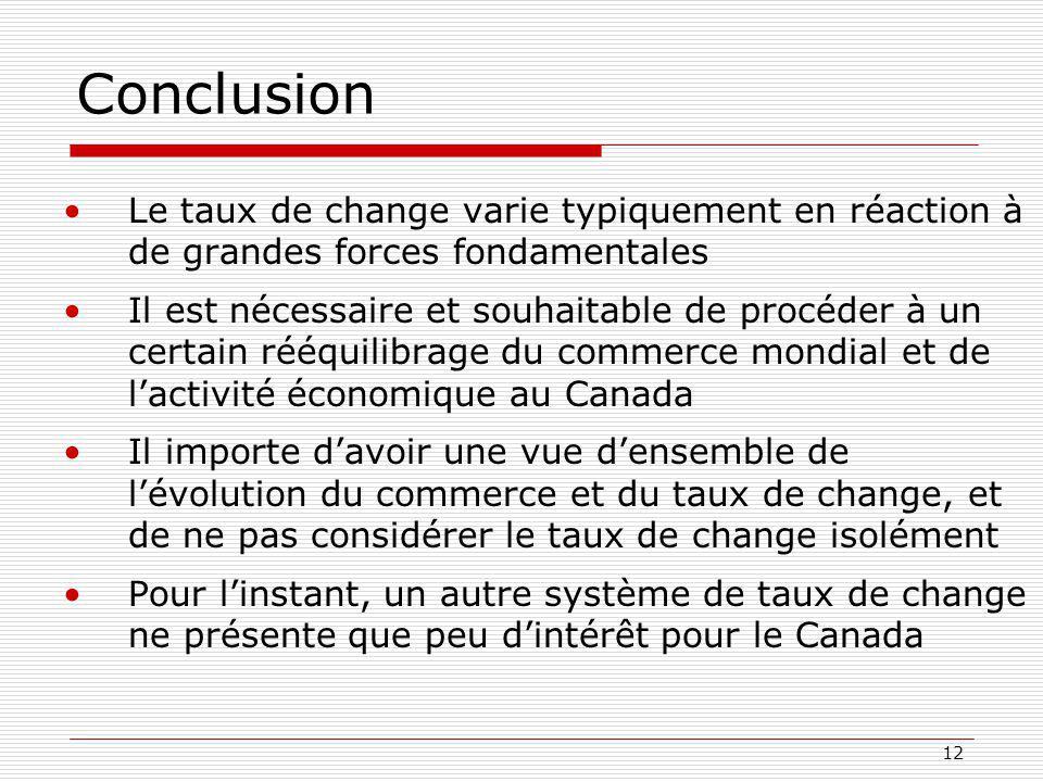 12 Conclusion Le taux de change varie typiquement en réaction à de grandes forces fondamentales Il est nécessaire et souhaitable de procéder à un cert