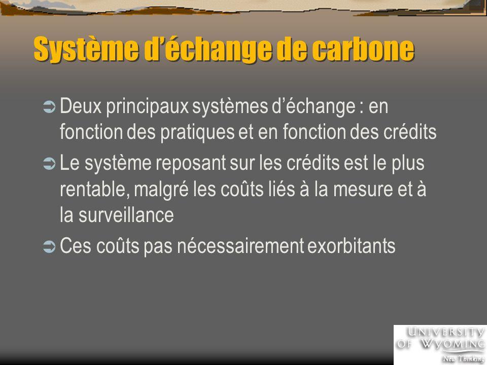 Système déchange de carbone Deux principaux systèmes déchange : en fonction des pratiques et en fonction des crédits Le système reposant sur les crédits est le plus rentable, malgré les coûts liés à la mesure et à la surveillance Ces coûts pas nécessairement exorbitants