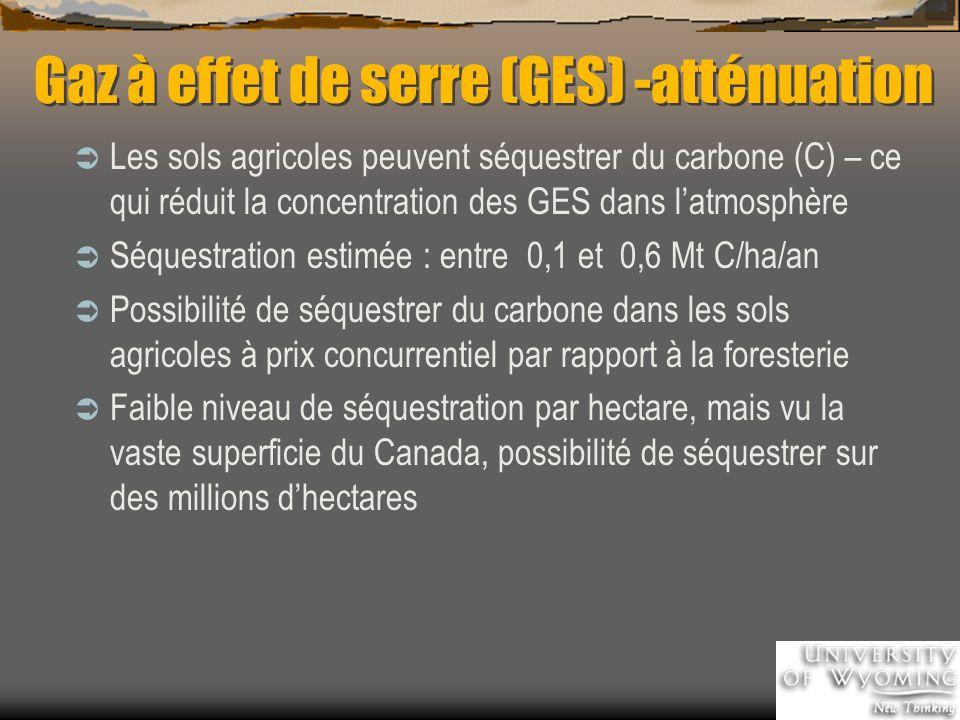 Gaz à effet de serre (GES) -atténuation Les sols agricoles peuvent séquestrer du carbone (C) – ce qui réduit la concentration des GES dans latmosphère Séquestration estimée : entre 0,1 et 0,6 Mt C/ha/an Possibilité de séquestrer du carbone dans les sols agricoles à prix concurrentiel par rapport à la foresterie Faible niveau de séquestration par hectare, mais vu la vaste superficie du Canada, possibilité de séquestrer sur des millions dhectares