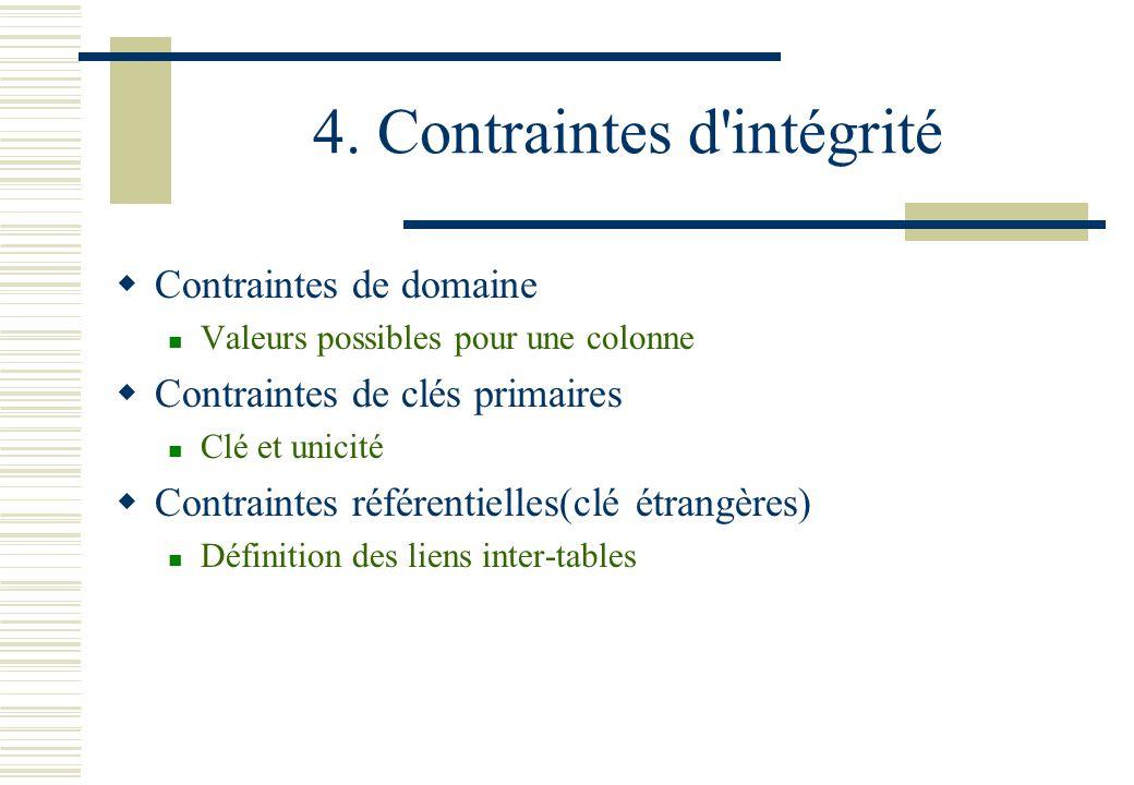 4. Contraintes d'intégrité Contraintes de domaine Valeurs possibles pour une colonne Contraintes de clés primaires Clé et unicité Contraintes référent