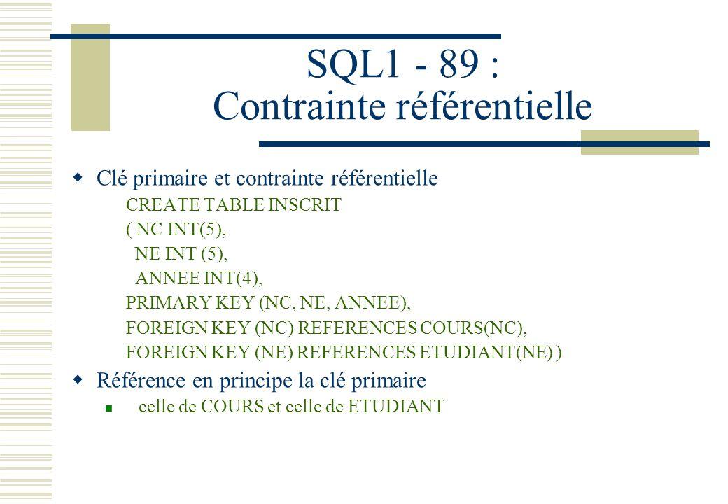 SQL1 - 89 : Contrainte référentielle Clé primaire et contrainte référentielle CREATE TABLE INSCRIT ( NC INT(5), NE INT (5), ANNEE INT(4), PRIMARY KEY