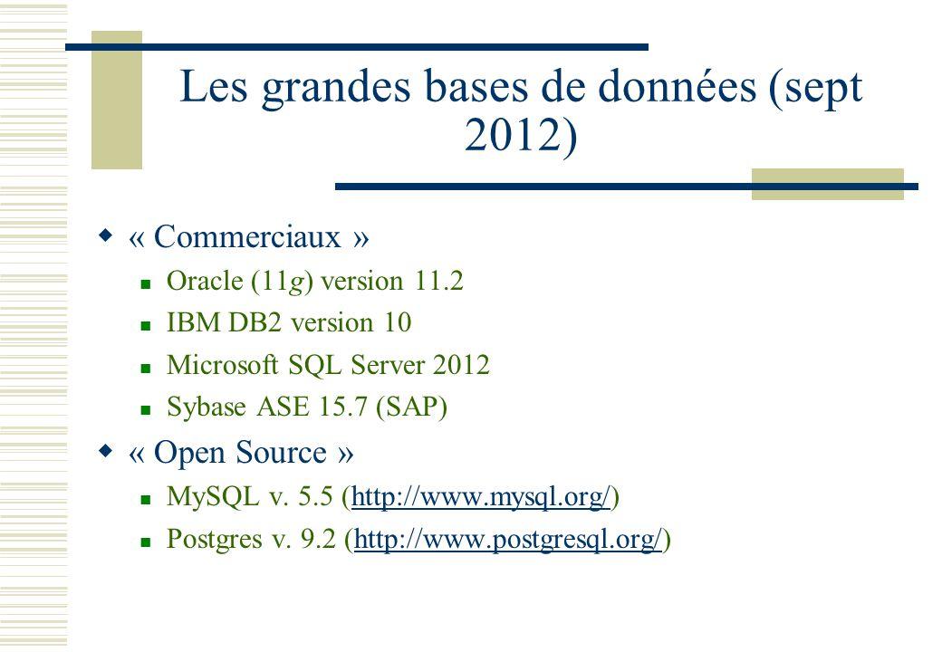 Les grandes bases de données (sept 2012) « Commerciaux » Oracle (11g) version 11.2 IBM DB2 version 10 Microsoft SQL Server 2012 Sybase ASE 15.7 (SAP)