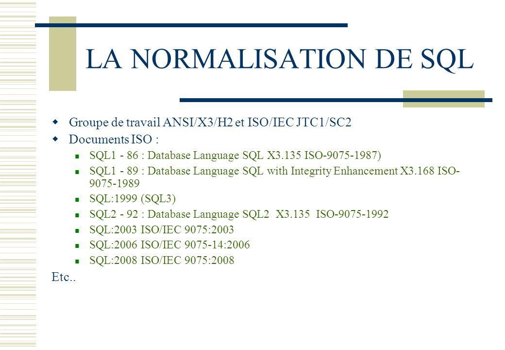 LA NORMALISATION DE SQL Groupe de travail ANSI/X3/H2 et ISO/IEC JTC1/SC2 Documents ISO : SQL1 - 86 : Database Language SQL X3.135 ISO-9075-1987) SQL1