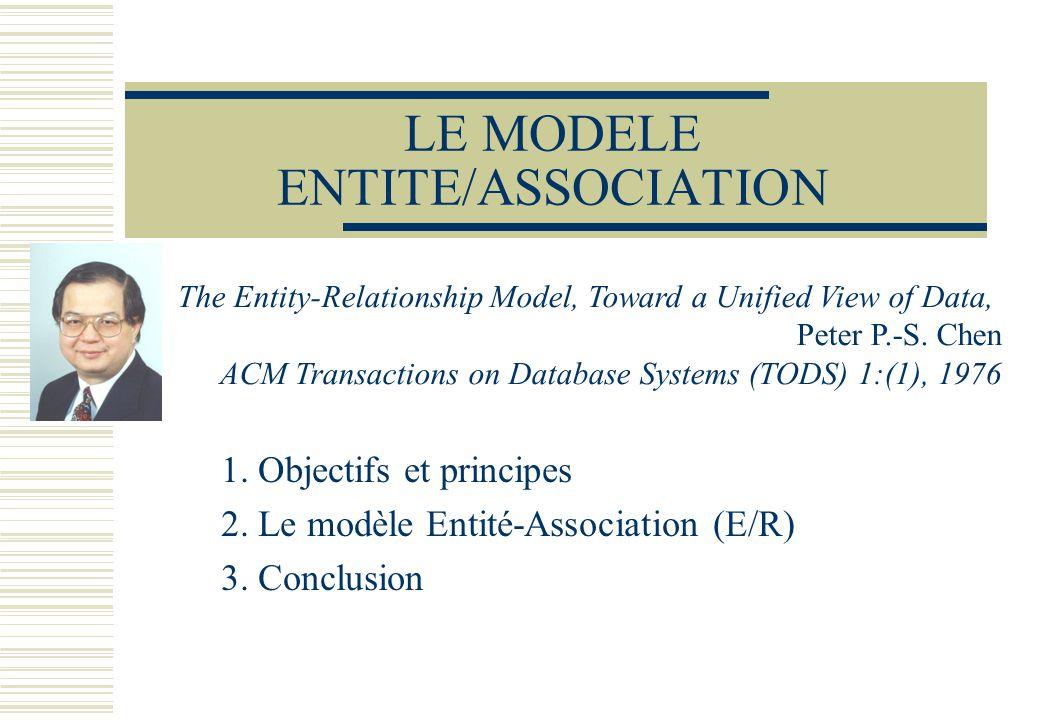 LE MODELE ENTITE/ASSOCIATION 1. Objectifs et principes 2. Le modèle Entité-Association (E/R) 3. Conclusion The Entity-Relationship Model, Toward a Uni