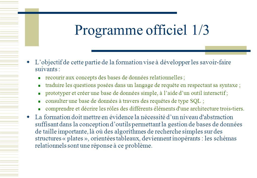 Programme officiel 2/3 ContenusPrécisions et commentaires Vocabulaire des bases de données : relation, attribut, domaine, schéma de relation ; notion de clé primaire.