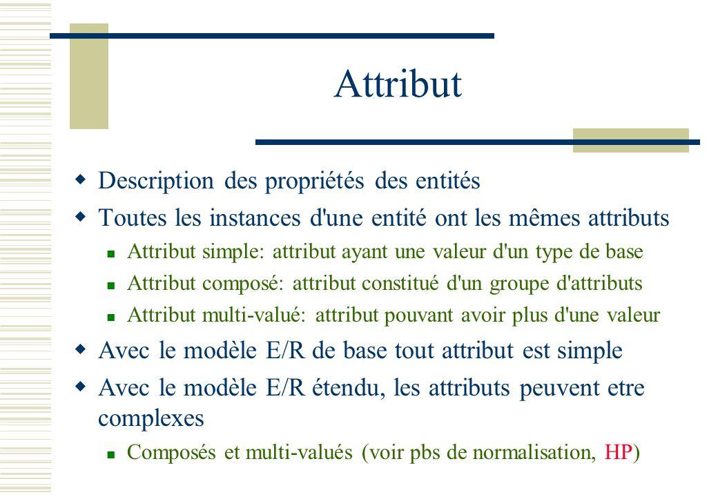 Attribut Description des propriétés des entités Toutes les instances d'une entité ont les mêmes attributs Attribut simple: attribut ayant une valeur d
