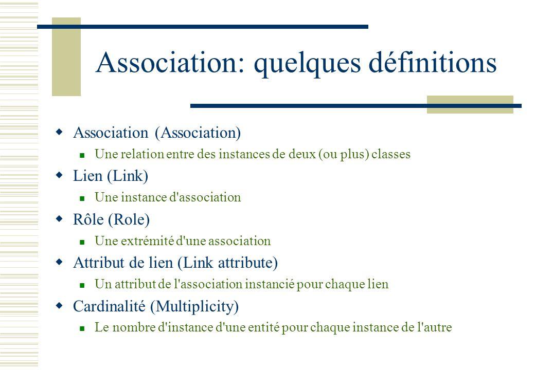 Association: quelques définitions Association (Association) Une relation entre des instances de deux (ou plus) classes Lien (Link) Une instance d'asso