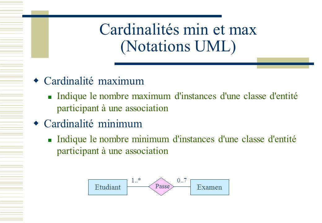 Cardinalités min et max (Notations UML) Cardinalité maximum Indique le nombre maximum d'instances d'une classe d'entité participant à une association